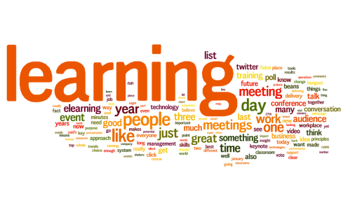 2014 Blog Wordle